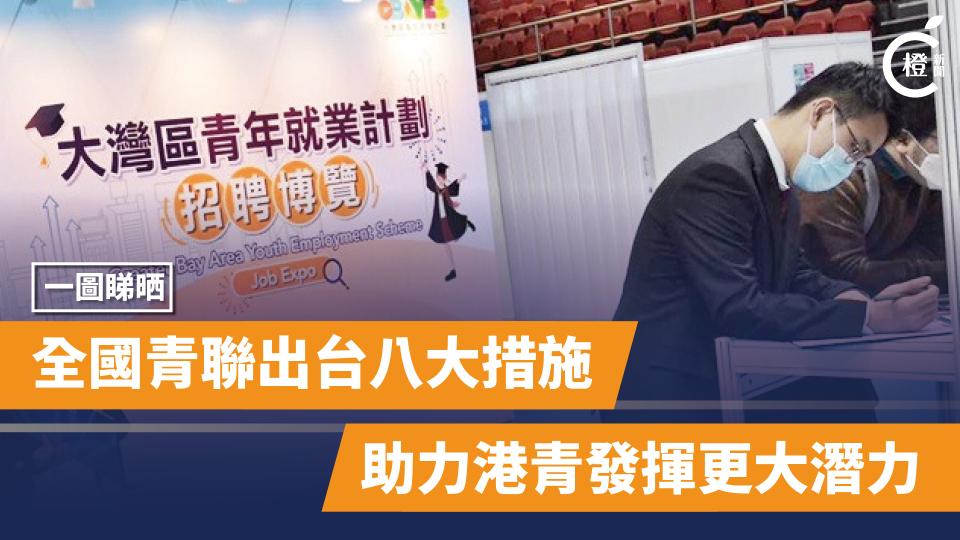 【一圖睇晒】青年人注意!中央出台八大措施助力港青發展